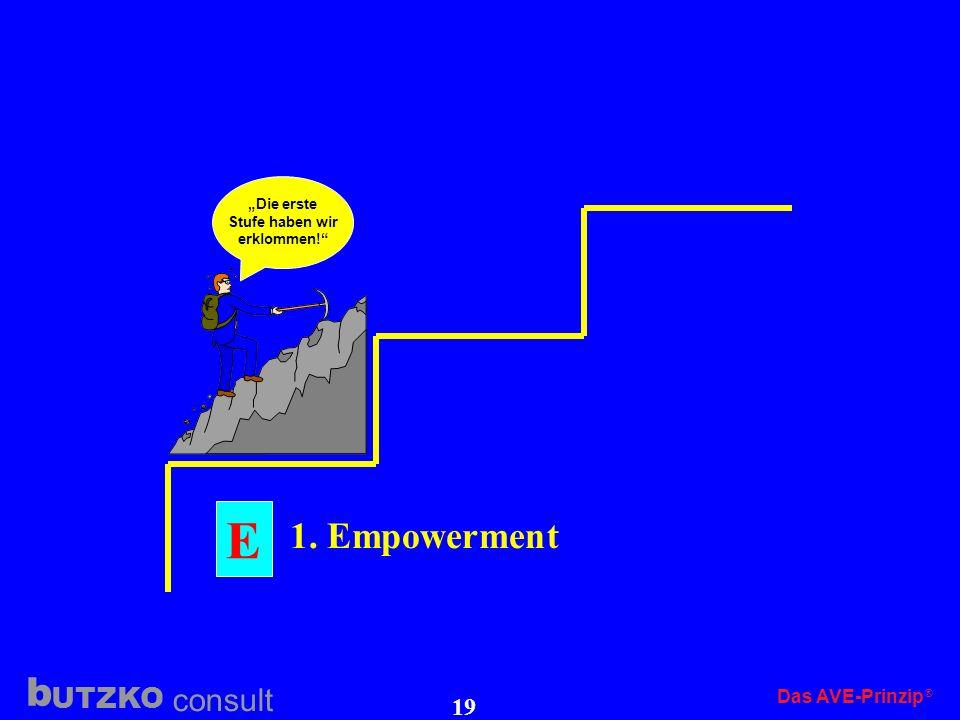 UTZKO consult b Das AVE-Prinzip 18 E = Empowerment Worauf kommt es an ????????? Das erste wesentliche und oft falsch verstandene Schlüssel- Element is