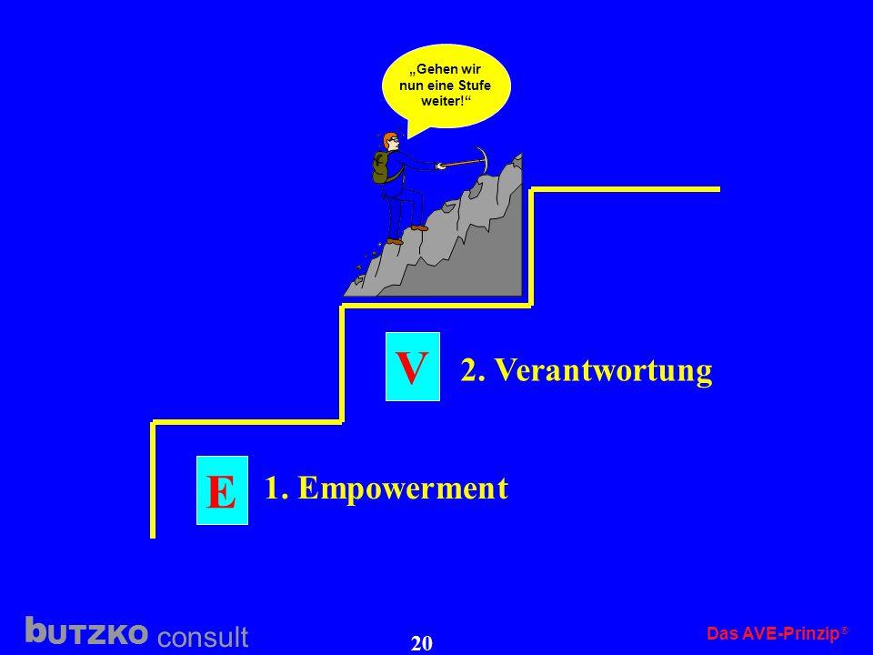 UTZKO consult b Das AVE-Prinzip 19 E 1. Empowerment Die erste Stufe haben wir erklommen!