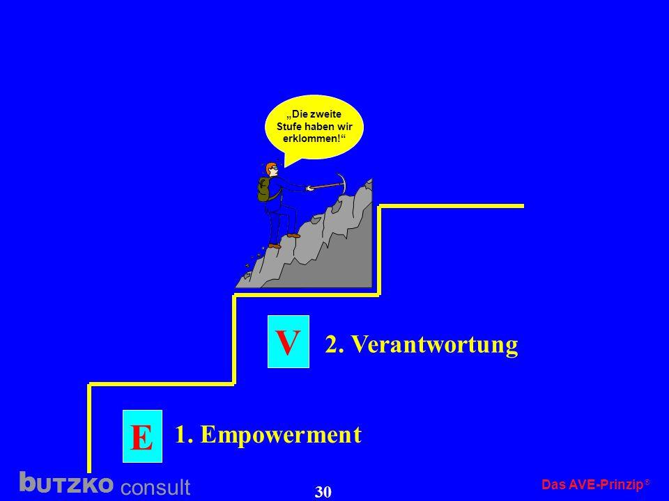 UTZKO consult b Das AVE-Prinzip 29 V = Verantwortung Es gibt einen aussagefähigen Indikator, ob sich ein Unternehmen auf dem Weg zu einer Organisation