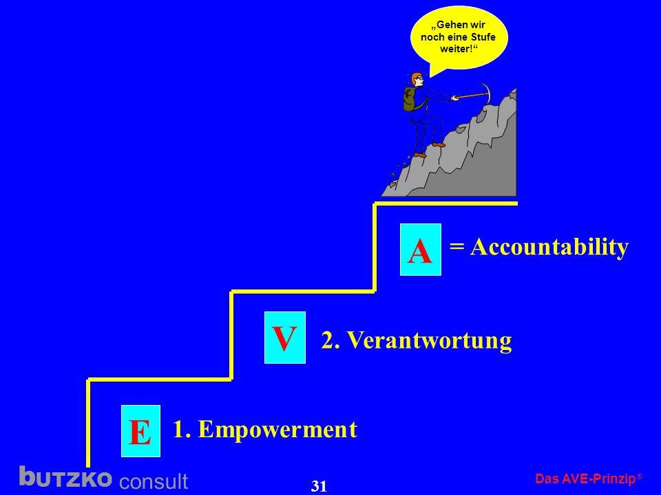 UTZKO consult b Das AVE-Prinzip 30 E 1. Empowerment V 2. Verantwortung Die zweite Stufe haben wir erklommen!