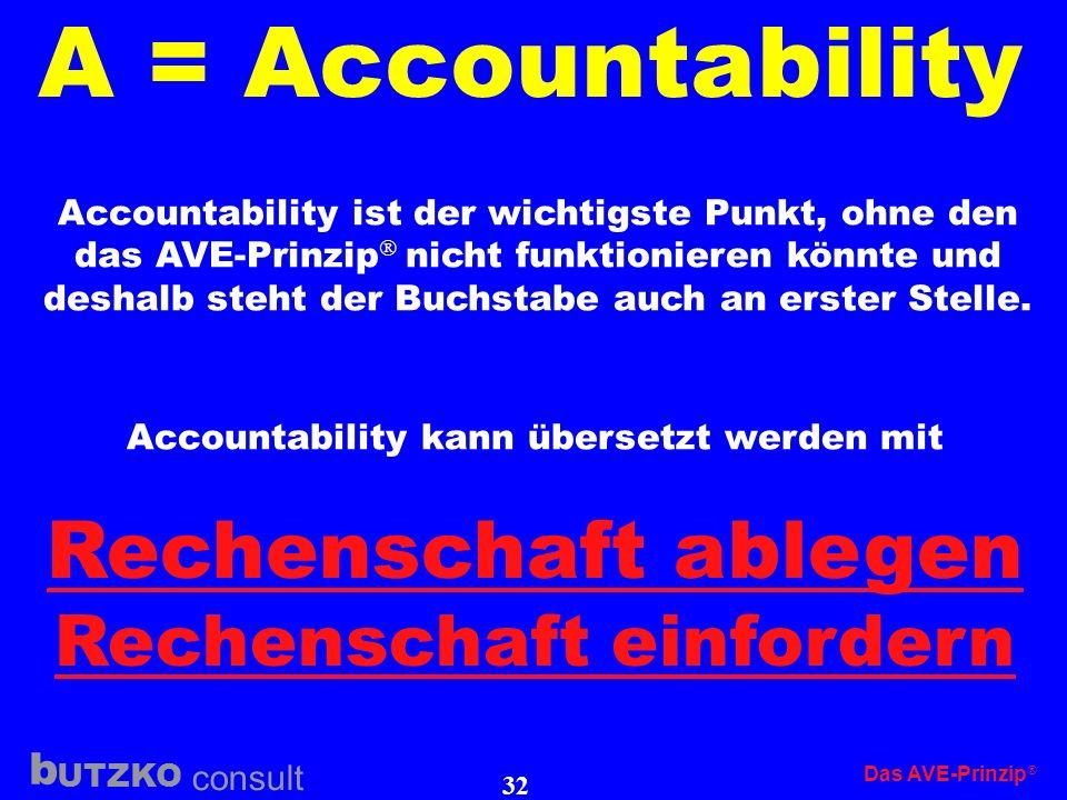 UTZKO consult b Das AVE-Prinzip 31 E 1. Empowerment V 2. Verantwortung Gehen wir noch eine Stufe weiter! A = Accountability