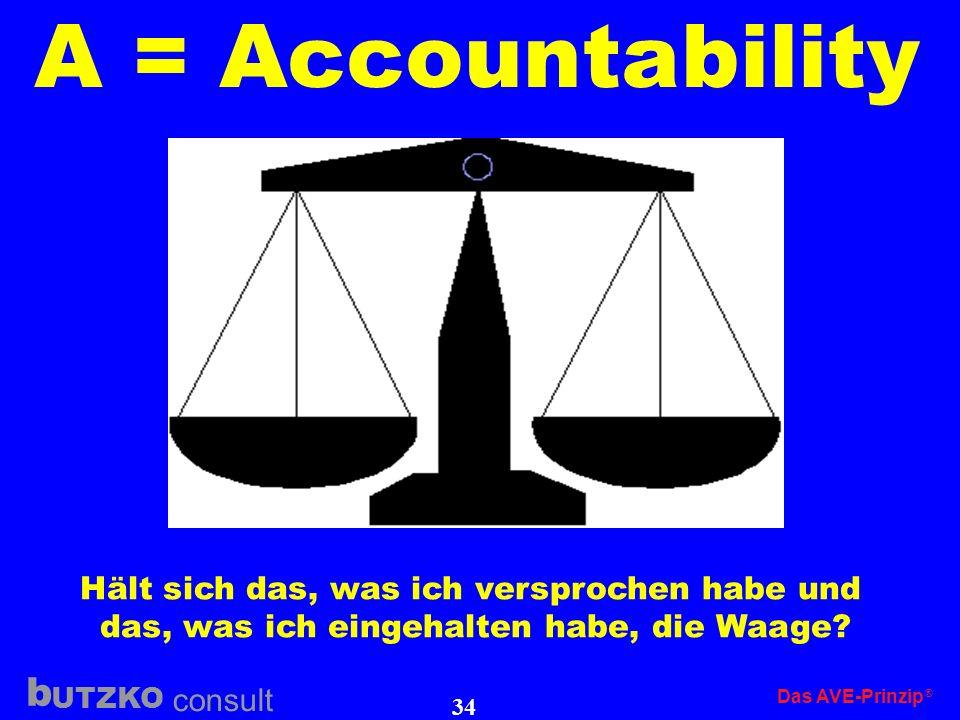 UTZKO consult b Das AVE-Prinzip 33 A = Accountability Weiter ist in dem Begriff das Wort Account enthalten= Konto Ist mein Konto ausgeglichen? Habe ic