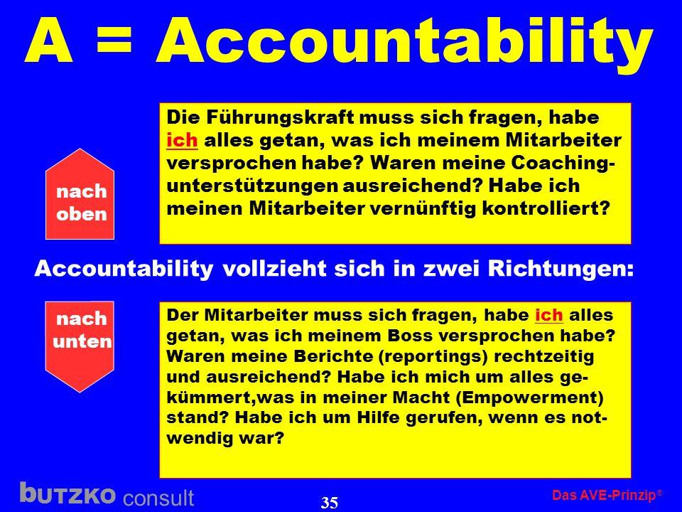 UTZKO consult b Das AVE-Prinzip 34 A = Accountability Hält sich das, was ich versprochen habe und das, was ich eingehalten habe, die Waage?
