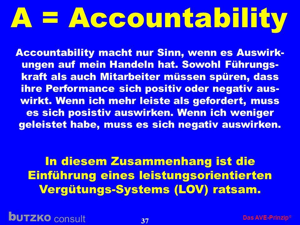 UTZKO consult b Das AVE-Prinzip 36 A = Accountability Accountability macht nur Sinn, wenn mit der Einforderung von Rechenschaft auch Konsequenzen verb