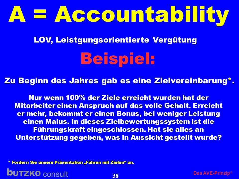 UTZKO consult b Das AVE-Prinzip 37 A = Accountability Accountability macht nur Sinn, wenn es Auswirk- ungen auf mein Handeln hat. Sowohl Führungs- kra