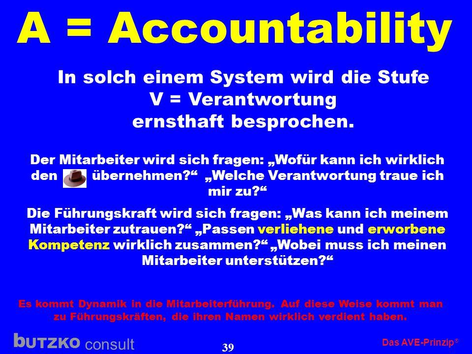 UTZKO consult b Das AVE-Prinzip 38 A = Accountability LOV, Leistgungsorientierte Vergütung Beispiel: Zu Beginn des Jahres gab es eine Zielvereinbarung