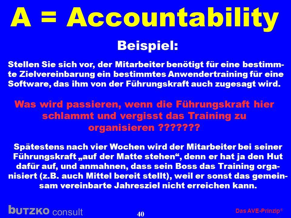 UTZKO consult b Das AVE-Prinzip 39 A = Accountability In solch einem System wird die Stufe V = Verantwortung ernsthaft besprochen. Der Mitarbeiter wir