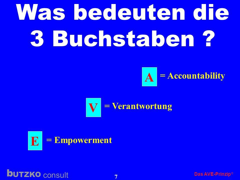 UTZKO consult b Das AVE-Prinzip 6 Die Prozesse entwickeln sich in zwei Richtungen: top-down & bottum-up Mit anderen Worten, jeder ist in die Entwicklu