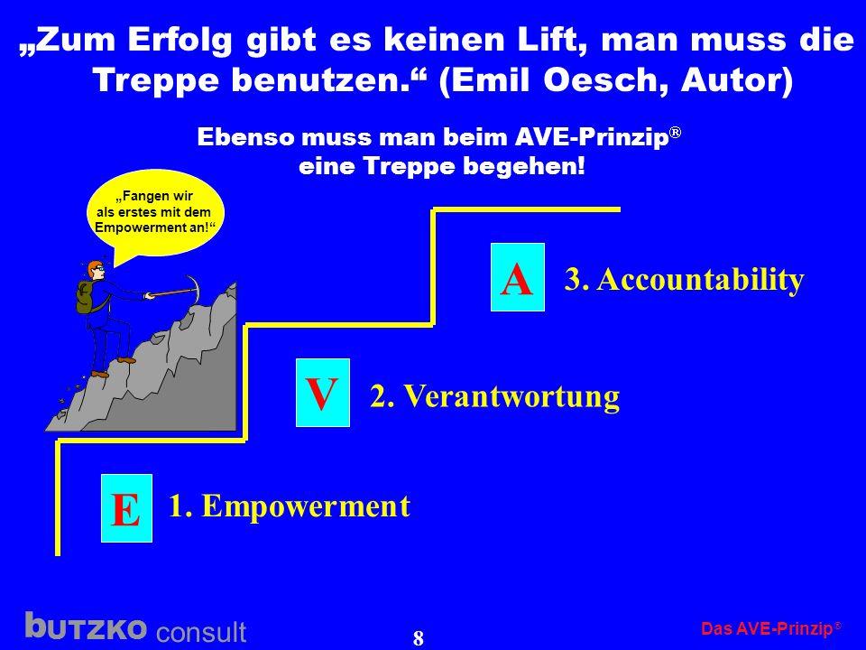 UTZKO consult b Das AVE-Prinzip 7 Was bedeuten die 3 Buchstaben ? A V E = Accountability = Verantwortung = Empowerment