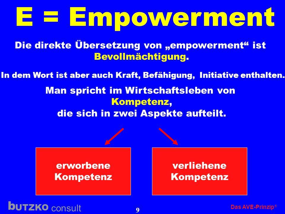 UTZKO consult b Das AVE-Prinzip 8 Zum Erfolg gibt es keinen Lift, man muss die Treppe benutzen. (Emil Oesch, Autor) A V E Ebenso muss man beim AVE-Pri