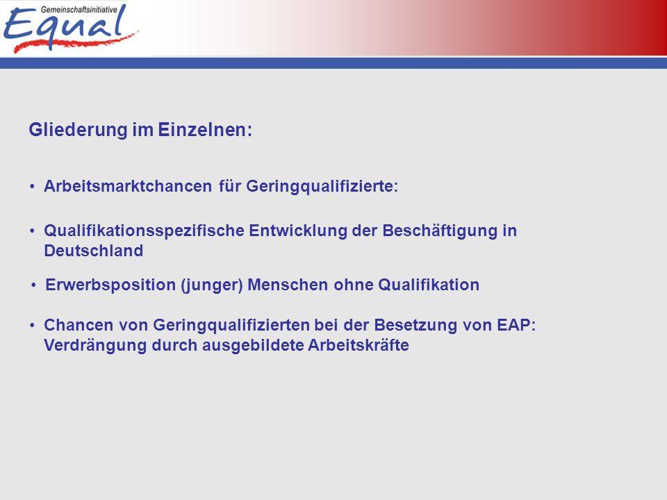 Gliederung im Einzelnen: Arbeitsmarktchancen für Geringqualifizierte: Qualifikationsspezifische Entwicklung der Beschäftigung in Deutschland Erwerbsposition (junger) Menschen ohne Qualifikation Chancen von Geringqualifizierten bei der Besetzung von EAP: Verdrängung durch ausgebildete Arbeitskräfte