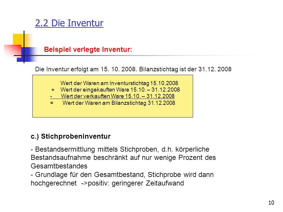 10 2.2 Die Inventur Beispiel verlegte Inventur: Die Inventur erfolgt am 15. 10. 2008. Bilanzstichtag ist der 31.12. 2008 Wert der Waren am Inventursti