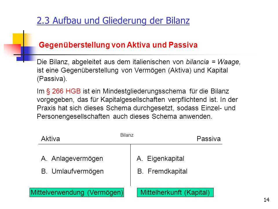 14 2.3 Aufbau und Gliederung der Bilanz Gegenüberstellung von Aktiva und Passiva Die Bilanz, abgeleitet aus dem italienischen von bilancia = Waage, is