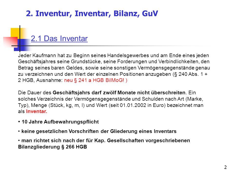 3 2.1 Das Inventar A.Vermögen I.