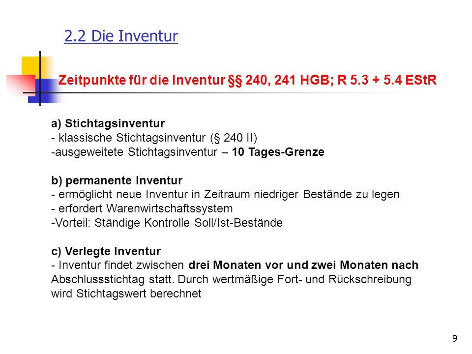 9 2.2 Die Inventur Zeitpunkte für die Inventur §§ 240, 241 HGB; R 5.3 + 5.4 EStR a) Stichtagsinventur - klassische Stichtagsinventur (§ 240 II) -ausge