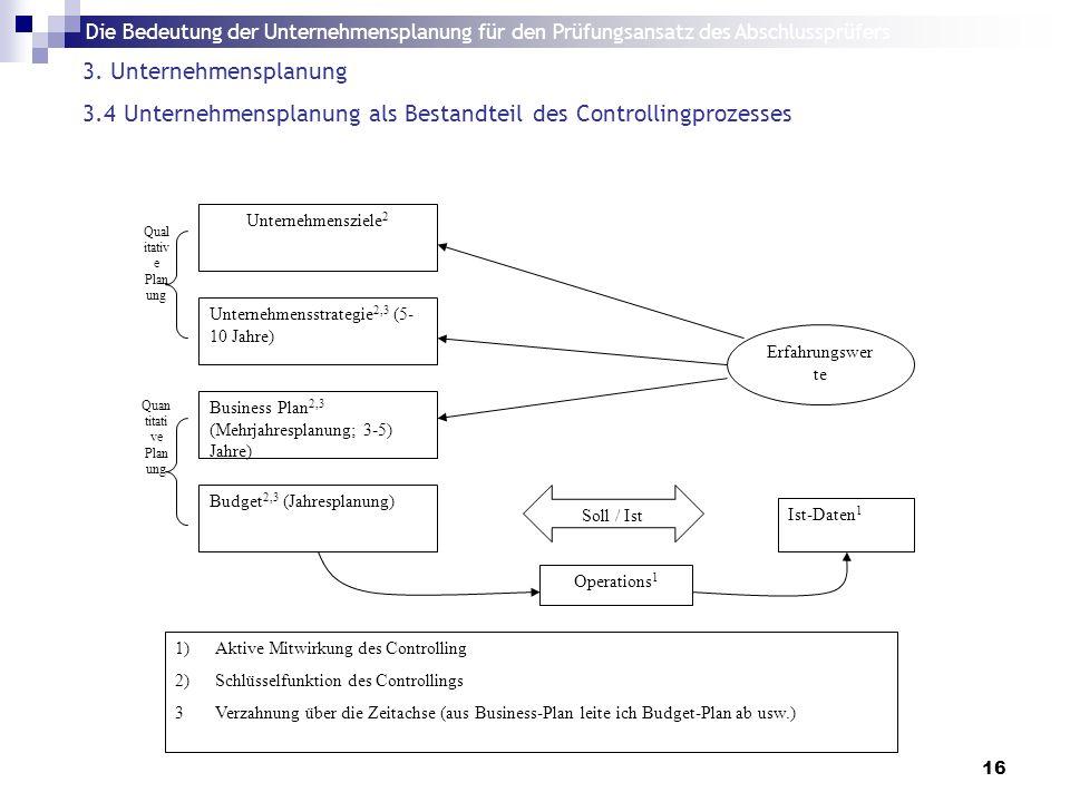 Die Bedeutung der Unternehmensplanung für den Prüfungsansatz des Abschlussprüfers 16 3.