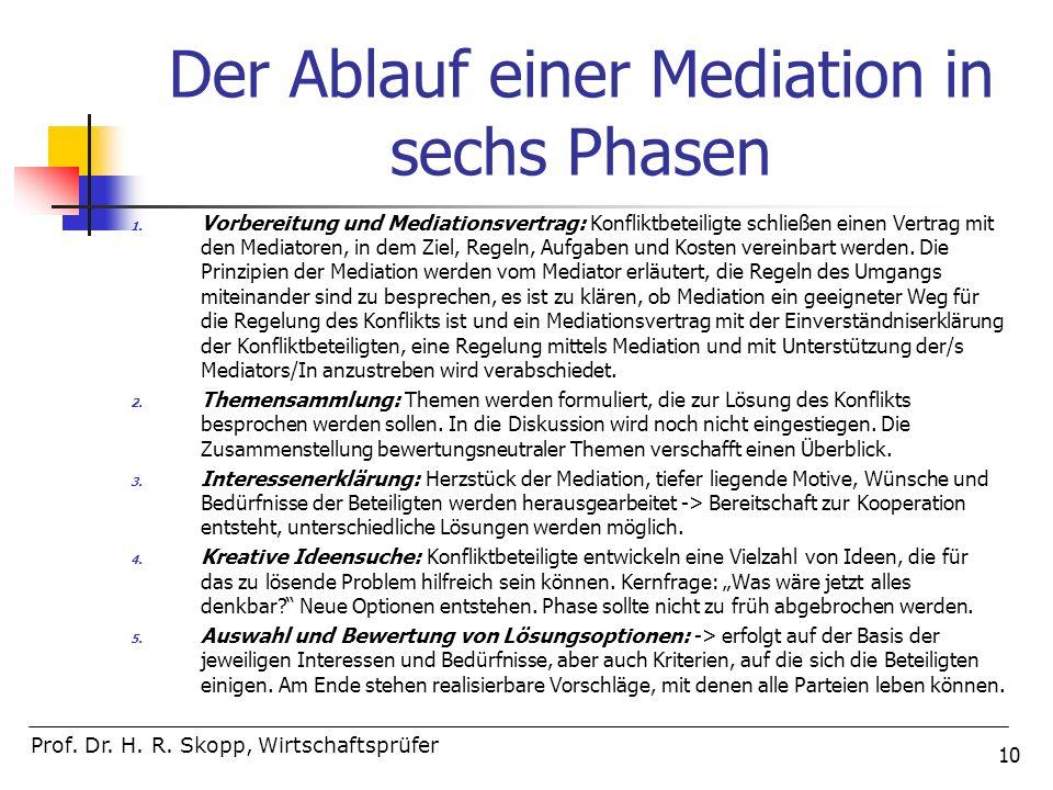 10 Der Ablauf einer Mediation in sechs Phasen 1. Vorbereitung und Mediationsvertrag: Konfliktbeteiligte schließen einen Vertrag mit den Mediatoren, in
