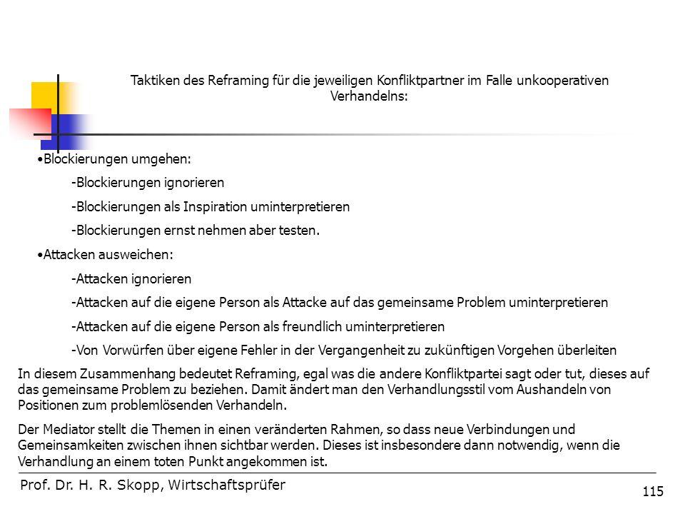 115 Prof. Dr. H. R. Skopp, Wirtschaftsprüfer Taktiken des Reframing für die jeweiligen Konfliktpartner im Falle unkooperativen Verhandelns: Blockierun