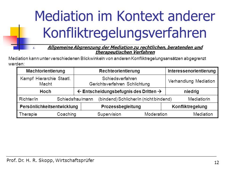 12 Mediation im Kontext anderer Konfliktregelungsverfahren 1. Allgemeine Abgrenzung der Mediation zu rechtlichen, beratenden und therapeutischen Verfa