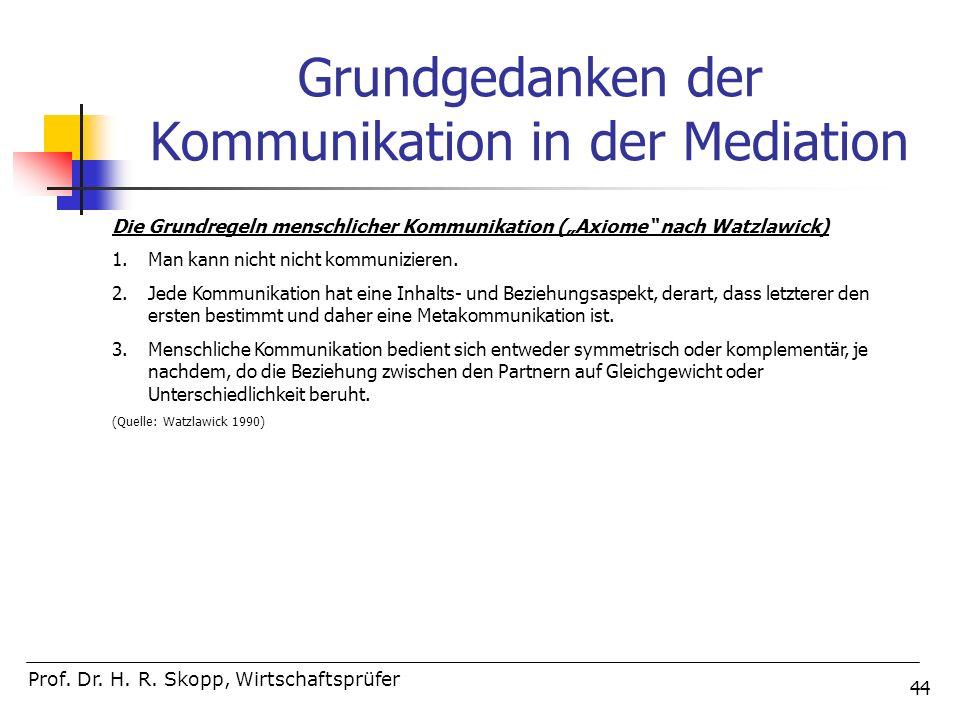 44 Grundgedanken der Kommunikation in der Mediation Prof. Dr. H. R. Skopp, Wirtschaftsprüfer Die Grundregeln menschlicher Kommunikation (Axiome nach W