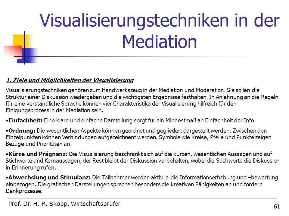61 Visualisierungstechniken in der Mediation Prof. Dr. H. R. Skopp, Wirtschaftsprüfer 1. Ziele und Möglichkeiten der Visualisierung Visualisierungstec