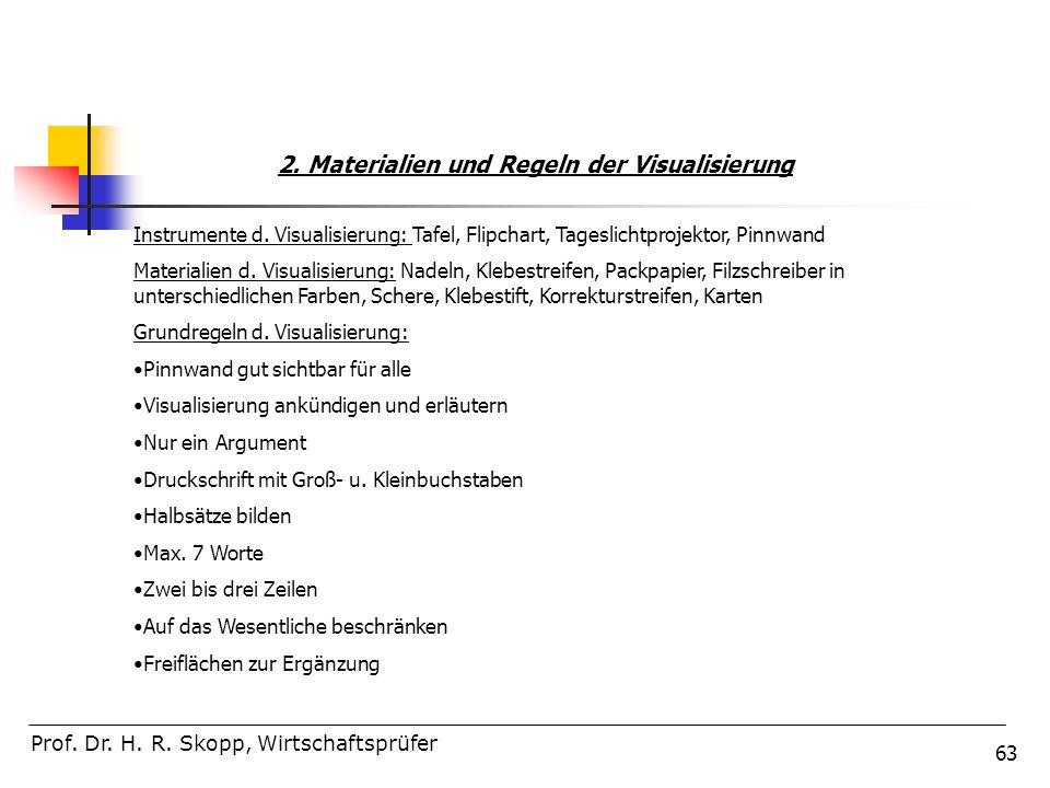 63 Prof. Dr. H. R. Skopp, Wirtschaftsprüfer 2. Materialien und Regeln der Visualisierung Instrumente d. Visualisierung: Tafel, Flipchart, Tageslichtpr