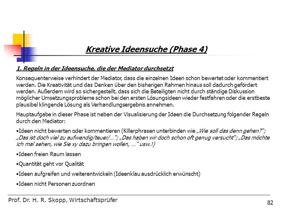 82 Prof. Dr. H. R. Skopp, Wirtschaftsprüfer Kreative Ideensuche (Phase 4) 1. Regeln in der Ideensuche, die der Mediator durchsetzt Konsequenterweise v
