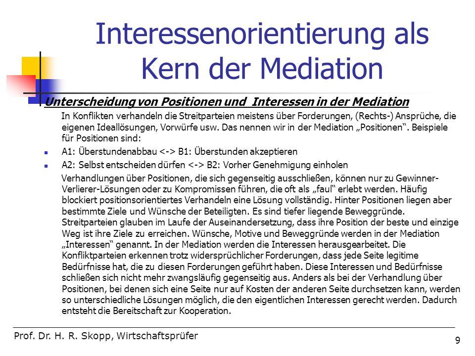 9 Interessenorientierung als Kern der Mediation Unterscheidung von Positionen und Interessen in der Mediation In Konflikten verhandeln die Streitparte
