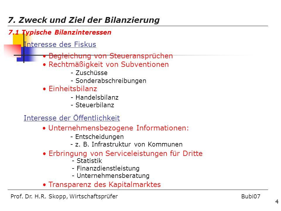 Prof. Dr. H.R. Skopp, Wirtschaftsprüfer Bubi07 4 7. Zweck und Ziel der Bilanzierung 7.1 Typische Bilanzinteressen Interesse des Fiskus Begleichung von