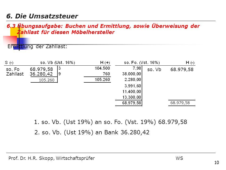 Prof. Dr. H.R. Skopp, Wirtschaftsprüfer WS 10 Ermittlung der Zahllast: so. Vb 68.979,58 so. Fo 68.979,58 Zahllast 36.280,42 105.260 68.979,58 1. so. V