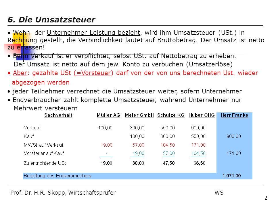 Prof. Dr. H.R. Skopp, Wirtschaftsprüfer WS 2 6. Die Umsatzsteuer jeder Teilnehmer verrechnet die Umsatzsteuer weiter, sofern Unternehmer Endverbrauche