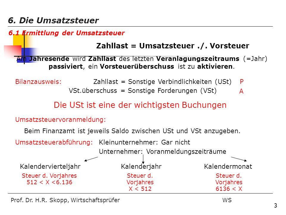 Prof.Dr. H.R. Skopp, Wirtschaftsprüfer WS 4 Bsp: Verkauf von Ersatzteilen 100 netto bar.