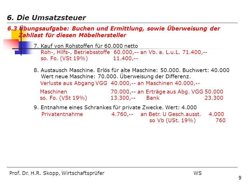 Prof. Dr. H.R. Skopp, Wirtschaftsprüfer WS 9 7. Kauf von Rohstoffen für 60.000 netto Roh-, Hilfs-, Betriebsstoffe 60.000,-- an Vb. a. L.u.L. 71.400,--