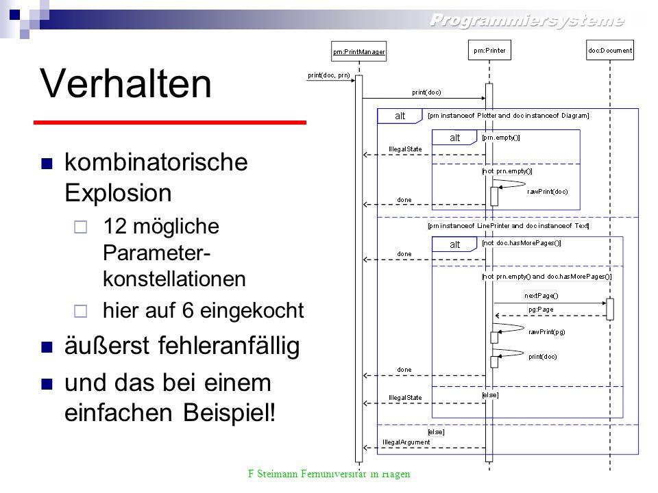 F Steimann Fernuniversität in Hagen Verhalten kombinatorische Explosion 12 mögliche Parameter- konstellationen hier auf 6 eingekocht äußerst fehleranfällig und das bei einem einfachen Beispiel!