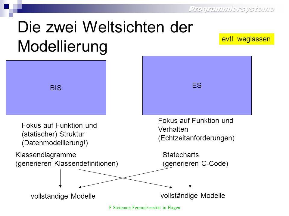 F Steimann Fernuniversität in Hagen Modellierung mit Zustandstypen
