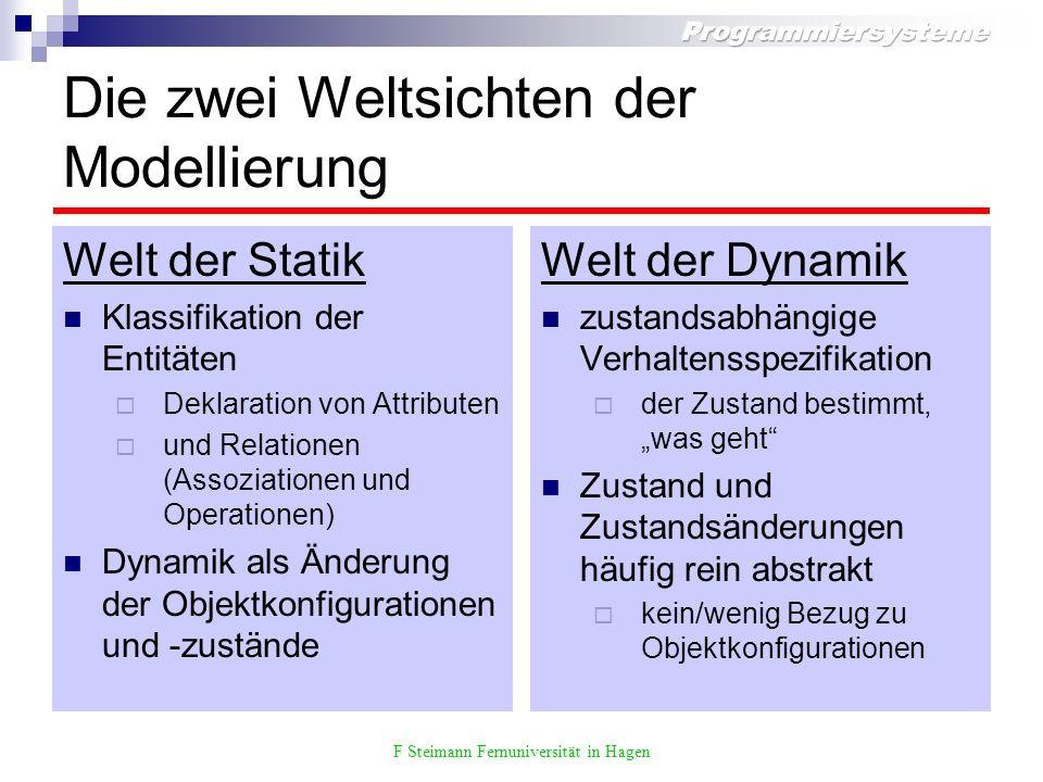 F Steimann Fernuniversität in Hagen Ein Beispiel A print manager prints documents on printers.