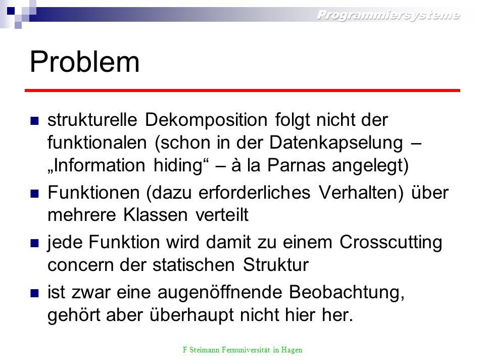 F Steimann Fernuniversität in Hagen Statische Struktur print(Document, Printer) PrintManager Page 1* hasMorePages() : bool nextPage() : Page Text Diagram LinePrinter Plotter Document print(Document) Printer print