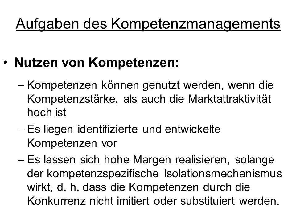 Aufgaben des Kompetenzmanagements Outsourcing/Abbau von Kompetenzen: –Kompetenzen sollten outgesourct/abgebaut werden, wenn die Kompetenzstärke, als auch die Marktattraktivität niedrig ist –Vorteil: Die Kompetenz kann über den Markt kostengünstiger bezogen werden –Allerdings nur bei nicht wettbewerbsrelevanten Komponenten