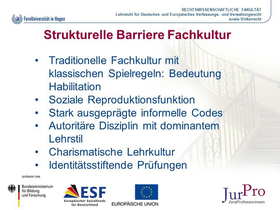 RECHTSWISSENSCHAFTLICHE FAKULTÄT Lehrstuhl für Deutsches und Europäisches Verfassungs- und Verwaltungsrecht sowie Völkerrecht Strukturelle Barriere Fa