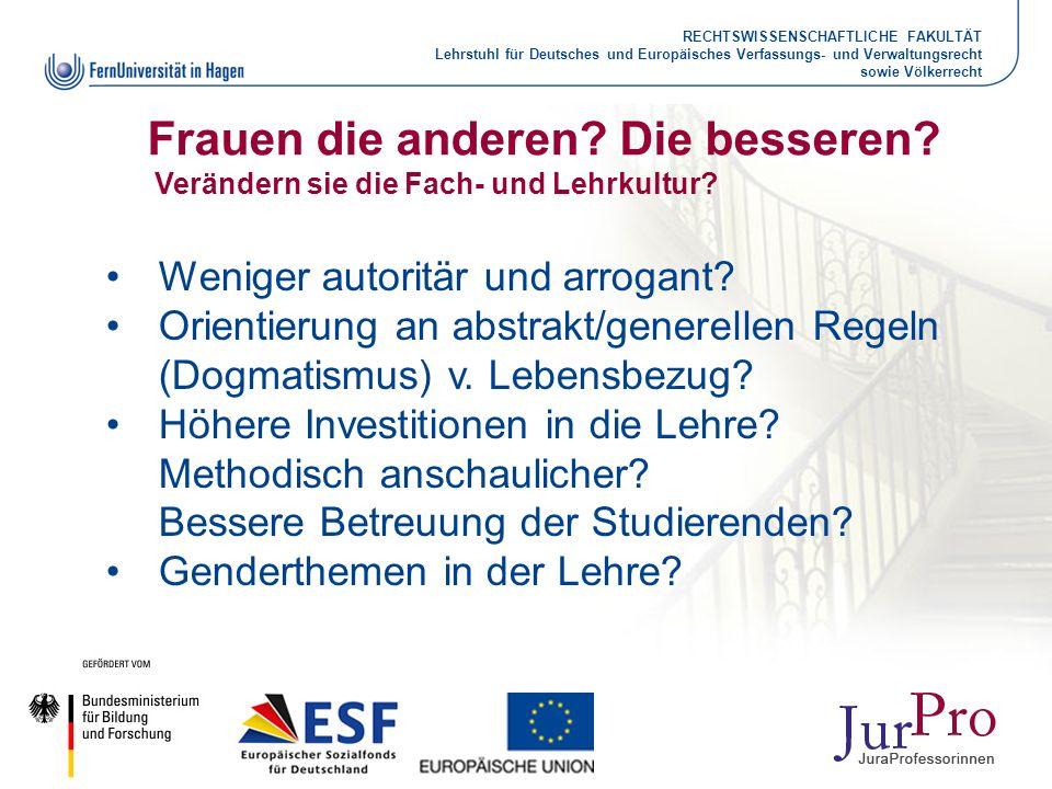 RECHTSWISSENSCHAFTLICHE FAKULTÄT Lehrstuhl für Deutsches und Europäisches Verfassungs- und Verwaltungsrecht sowie Völkerrecht Frauen die anderen? Die