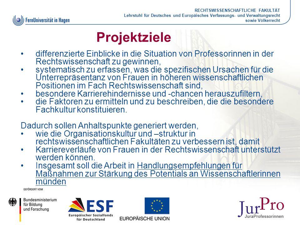 RECHTSWISSENSCHAFTLICHE FAKULTÄT Lehrstuhl für Deutsches und Europäisches Verfassungs- und Verwaltungsrecht sowie Völkerrecht Projektziele differenzie