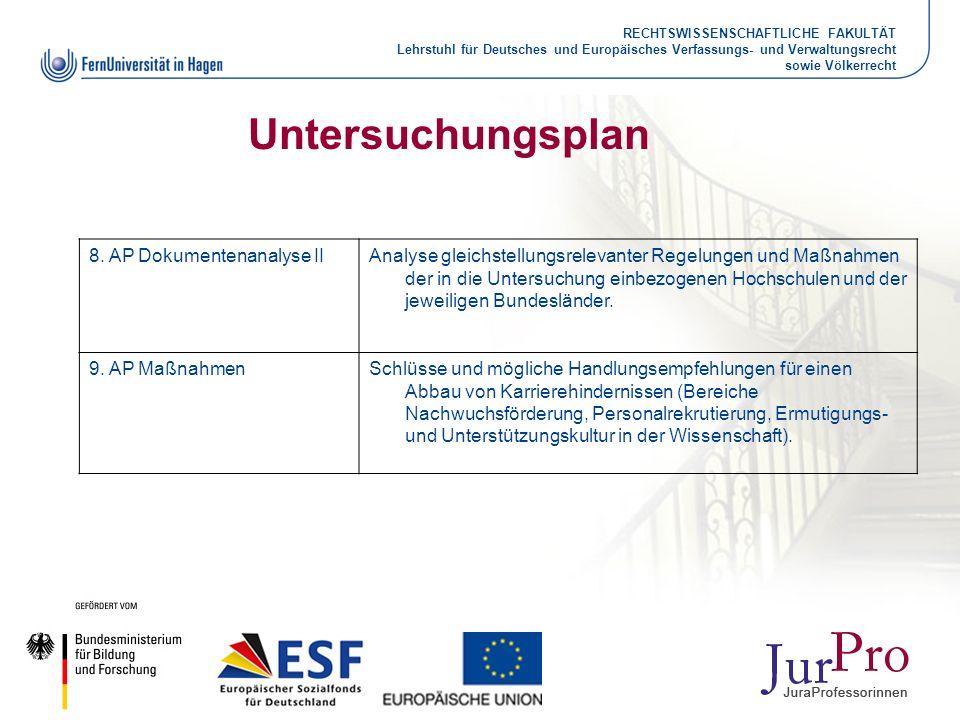 RECHTSWISSENSCHAFTLICHE FAKULTÄT Lehrstuhl für Deutsches und Europäisches Verfassungs- und Verwaltungsrecht sowie Völkerrecht Untersuchungsplan 8. AP