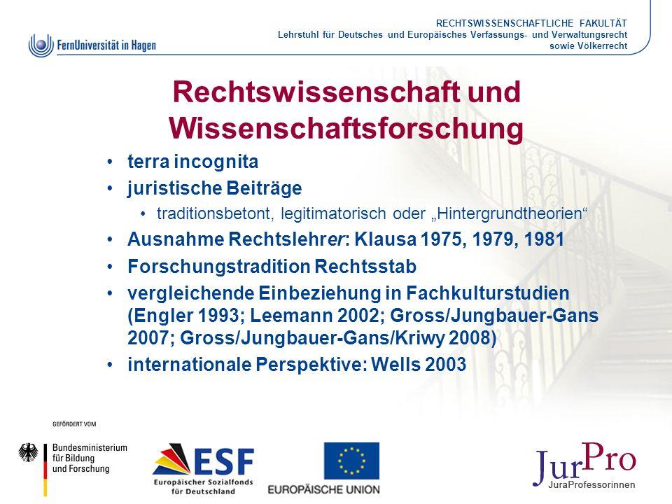 RECHTSWISSENSCHAFTLICHE FAKULTÄT Lehrstuhl für Deutsches und Europäisches Verfassungs- und Verwaltungsrecht sowie Völkerrecht Rechtswissenschaft und W