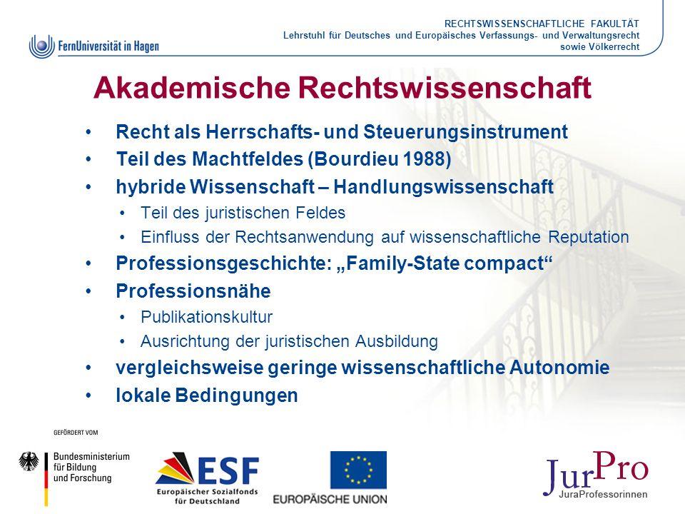RECHTSWISSENSCHAFTLICHE FAKULTÄT Lehrstuhl für Deutsches und Europäisches Verfassungs- und Verwaltungsrecht sowie Völkerrecht Akademische Rechtswissen