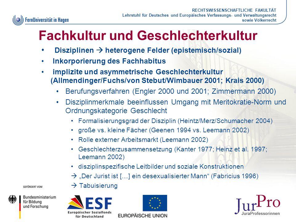 RECHTSWISSENSCHAFTLICHE FAKULTÄT Lehrstuhl für Deutsches und Europäisches Verfassungs- und Verwaltungsrecht sowie Völkerrecht Fachkultur und Geschlech