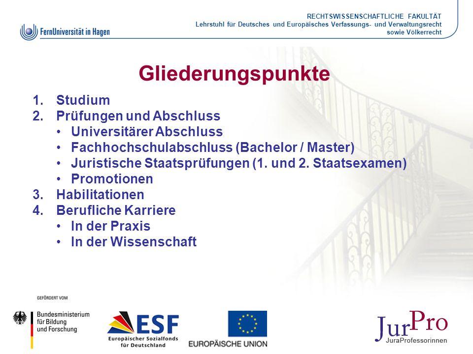 RECHTSWISSENSCHAFTLICHE FAKULTÄT Lehrstuhl für Deutsches und Europäisches Verfassungs- und Verwaltungsrecht sowie Völkerrecht Gliederungspunkte 1.Stud