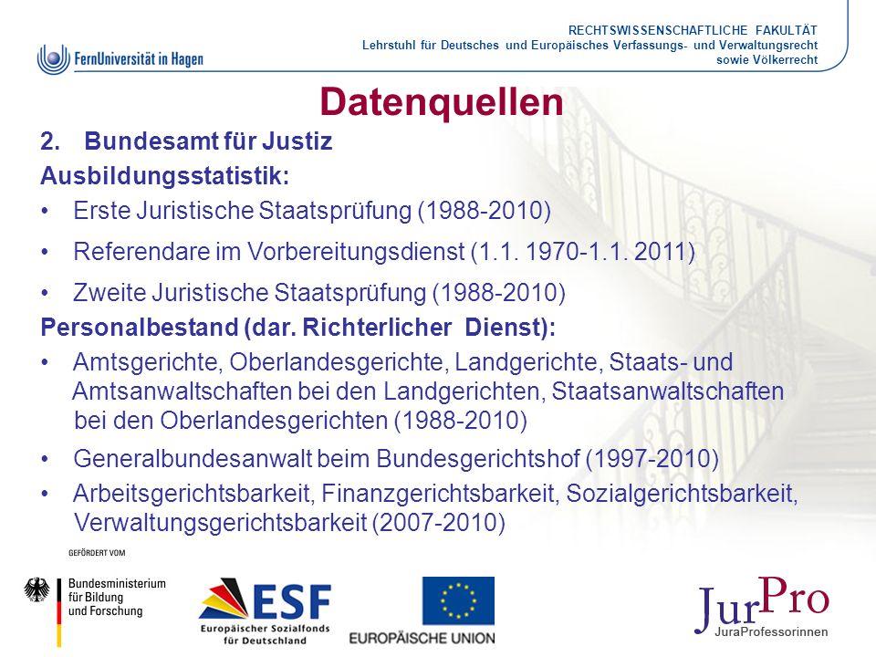 RECHTSWISSENSCHAFTLICHE FAKULTÄT Lehrstuhl für Deutsches und Europäisches Verfassungs- und Verwaltungsrecht sowie Völkerrecht Datenquellen 2.Bundesamt