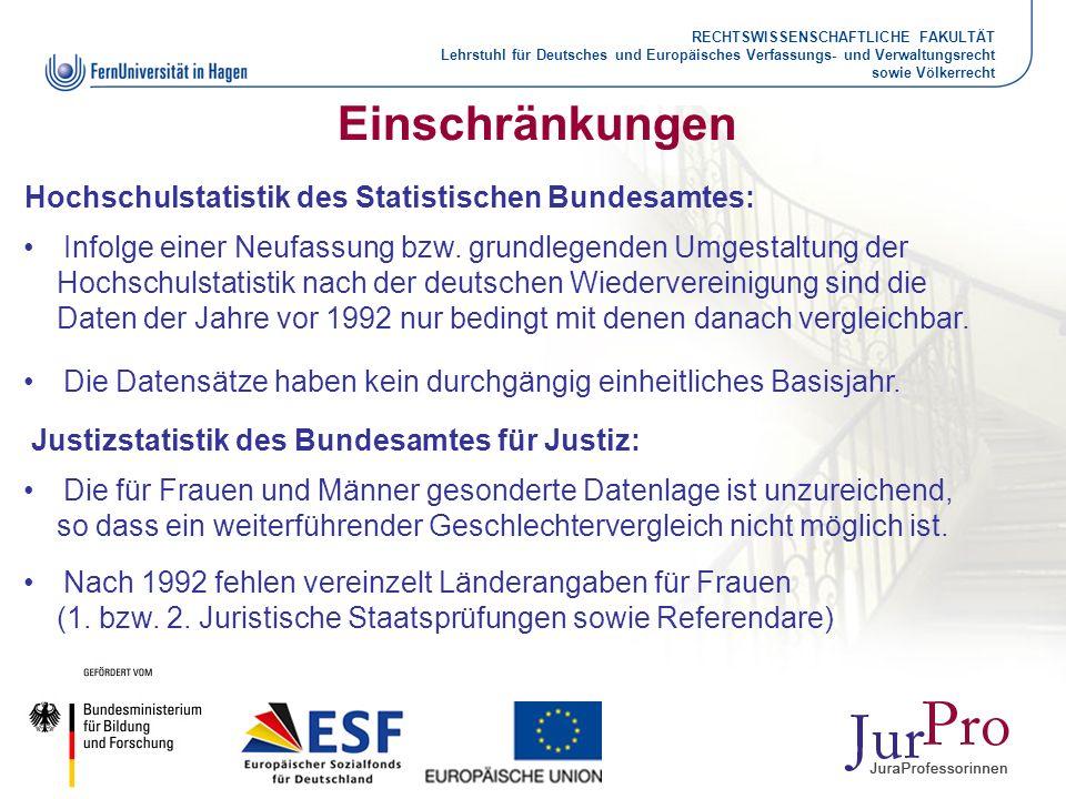 RECHTSWISSENSCHAFTLICHE FAKULTÄT Lehrstuhl für Deutsches und Europäisches Verfassungs- und Verwaltungsrecht sowie Völkerrecht Einschränkungen Hochschu