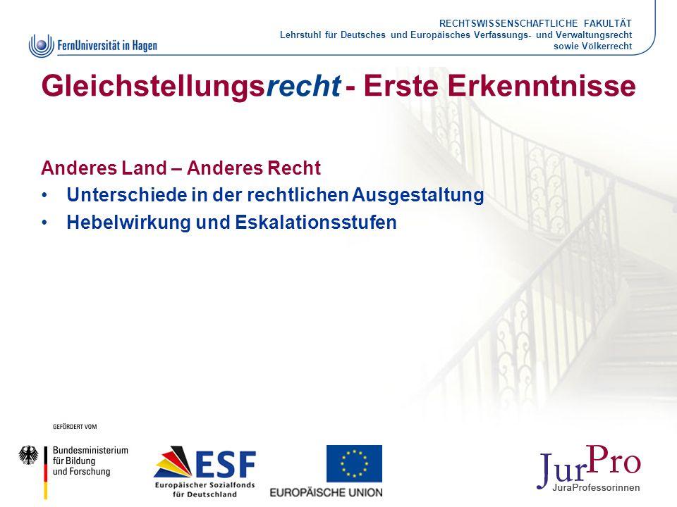 RECHTSWISSENSCHAFTLICHE FAKULTÄT Lehrstuhl für Deutsches und Europäisches Verfassungs- und Verwaltungsrecht sowie Völkerrecht Gleichstellungsrecht - E