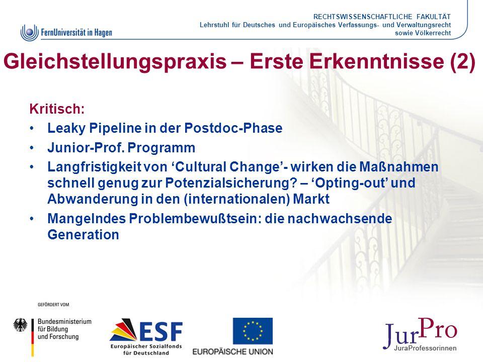 RECHTSWISSENSCHAFTLICHE FAKULTÄT Lehrstuhl für Deutsches und Europäisches Verfassungs- und Verwaltungsrecht sowie Völkerrecht Gleichstellungspraxis –